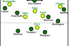 Kameruns defensive Verteidigung, bei der sie mit sechs Mann auf einer Linie standen.