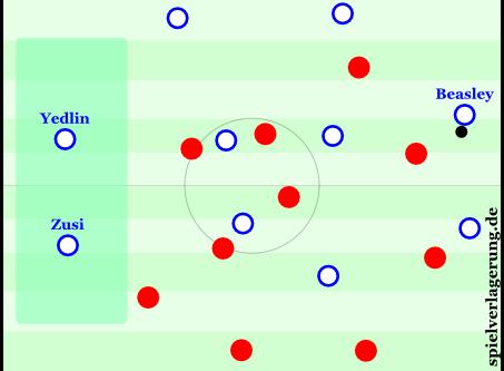"""Die ballfernen US-Spieler auf den Flügeln standen meist breit """"hinter"""" den Belgiern"""