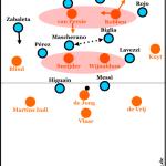 Niederlande – Argentinien 0:0 (2:4 n.E.)