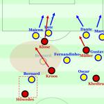 Taktiktrends der Weltmeisterschaft 2014
