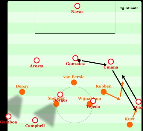 Pressing der Niederläne am Bespiel Robbens Ballgewinns in der 25. Minute