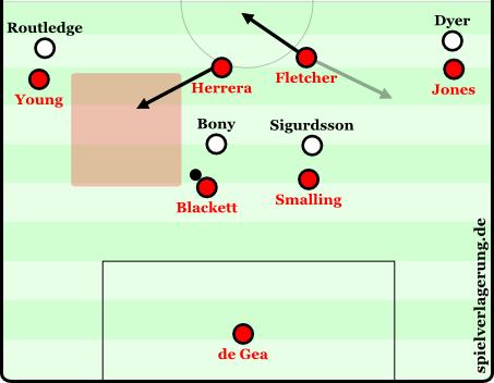 Manchester Uniteds Aufbau in der zweiten Halbzeit: Die Innenverteidiger standen enger, während sich Jones und Young breit positionierten und somit jeweils dem ballnahen Sechser die Möglichkeit zum seitlichen Herauskippen ermöglichten, während sich in diesem Fall Fletcher dementsprechend als nächste Passoption anbot.