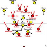 Bayer Leverkusen rogerschmidtet den BVB