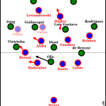 Guardiolas asymmetrische Viererkette gegen Heckings Manndecker