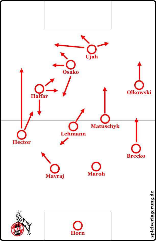 Startformation der Kölner in der ersten Pokalrunde
