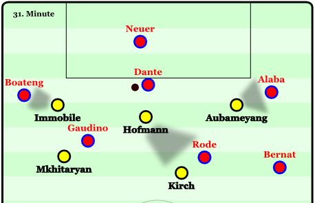 Dortmund Pressing