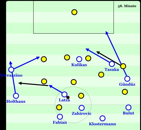 Latza dreht sich gegen den VfB Homberg geschickt in Richtung des freien Flügels auf und bindet den rechten Mittelfeldspieler des Gegners. Terrazzino und Holthaus bekommen so noch mehr Platz, um den Außenverteidiger zu überladen.