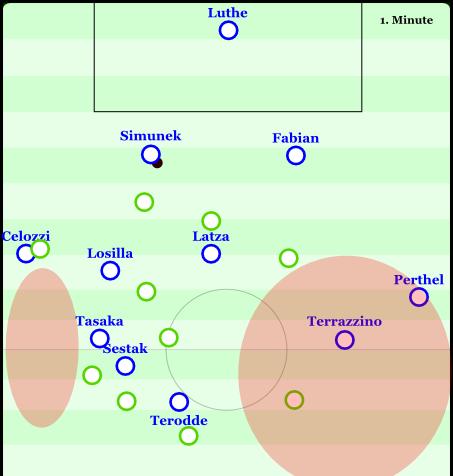 Asymetrische Stellung im Spiel gegen den VfL Wolfsburg und die dadurch geöffneten Räume