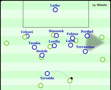 Tiefes Verteidigen im 4-4-1-1 beim Testspiel gegen den VfL Wolfsburg