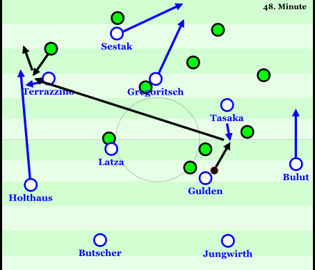 Nutzung des Hinterlaufens und der raumschaffenden Bewegungen der Stürmer im Spiel gegen den SV Zweckel