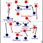 SC Paderborn – FSV Mainz 05 2:2