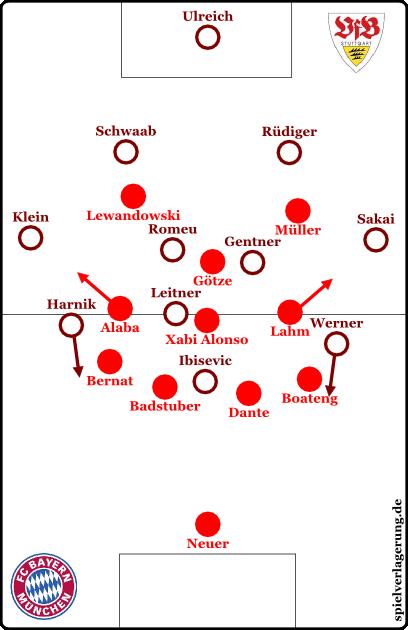 Stuttgart offensiv