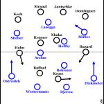 Gladbachs Dynamik zerspielt und zerschiebt den HSV