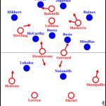Rodgers gegen Martinez – und trotzdem klassisch Englisch