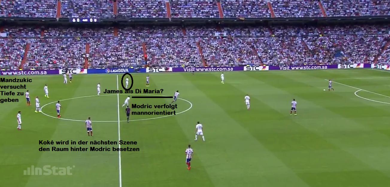 Real 4-1-3-2haft und Atléticos Offensivstaffelung