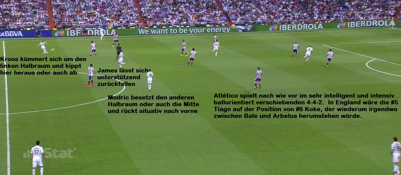 Real Aufbau und Atletico im 4-4-2