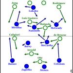 Niederlage bei Everton als Illustration von Wolfsburgs generellen Problemen