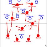 Vielversprechendes Rautensystem bringt van Gaal ersten United-Pflichtspielsieg
