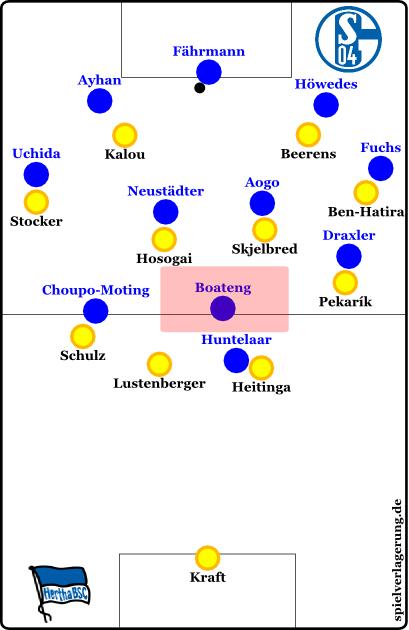 2014-10-18_Schalke-Hertha_Mannorientierungen