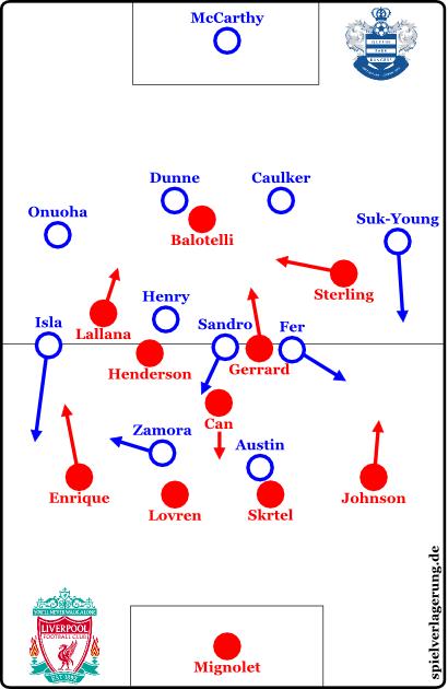 8. Spieltag: Queens Park Rangers - Liverpool 2:3