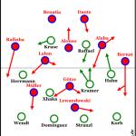 Ohne Wimmer und Beckenbauer – aber mit strategischem Tiefgang