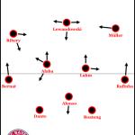 """Kurz ausgeführt: Bayerns """"pepige"""" Elemente im Spiel gegen den HSV"""