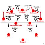 Mainz mit Libero zu einem knappen Unentschieden gegen typisch starke Fohlen