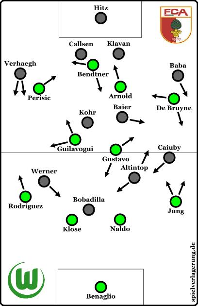 Startaufstellungen Vfl Wolfsburg - FC Augsburg