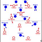 Van Gaal mit Raute, Glück und de Gea gegen Martinez' Everton