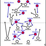 El Clásico 2014 – taktisch gleichzeitig simpel und komplex
