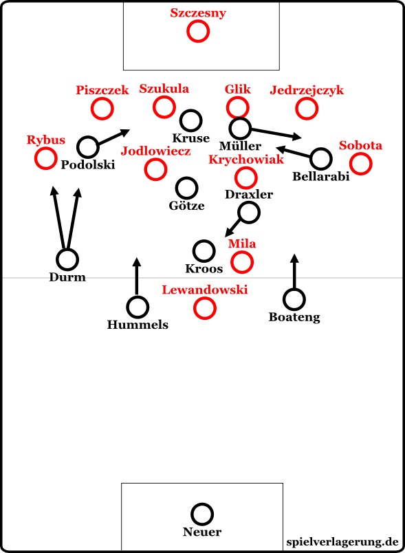 Die deutsche Mannschaft greift in der Schlussphase geschlossen an