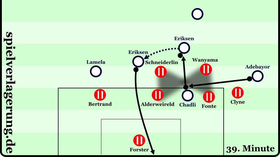 2014-11-09_Southampton_Gegentor-Tottenham