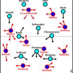 Bayerns Undefinierbarkeit entschleunigt Hoffenheims Raute