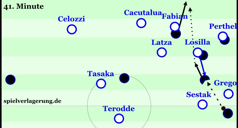 Der zwischenzeitliche Ausgleich des FSV Frankfurt folgt dem gleichen Prinzip: Losillas Dynamik wird gegen ihn genutzt.