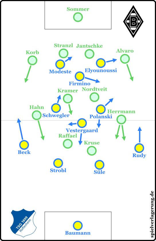 Gladbach 3-1 Hoffenheim Hz2