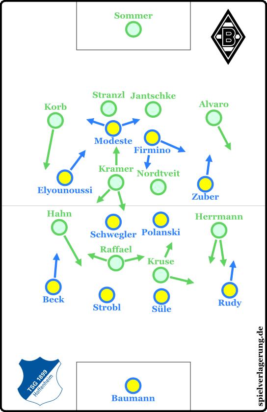 Gladbach 3-1 Hoffenheim