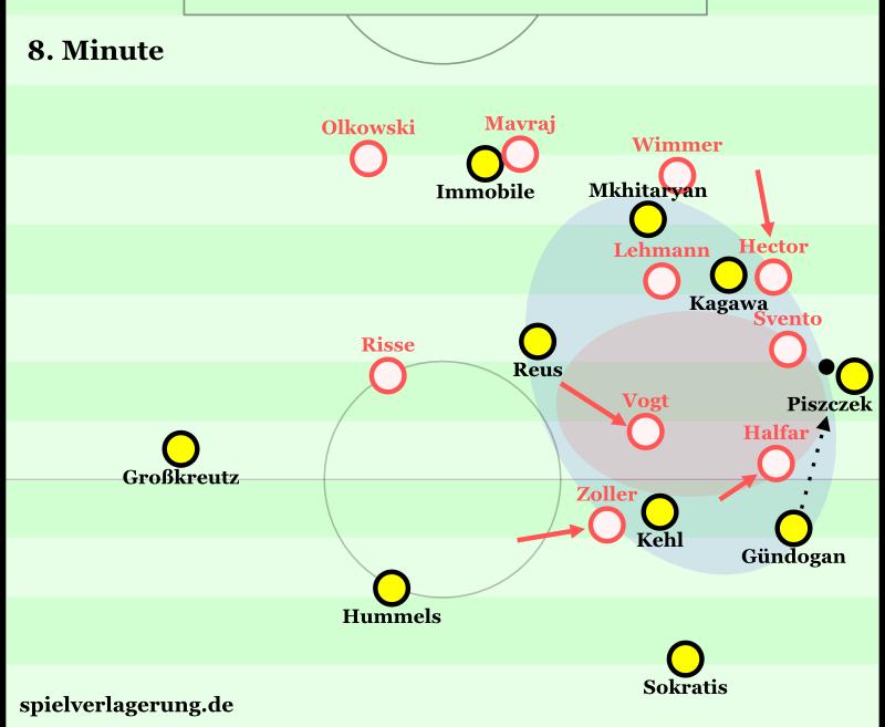 Kölns Mittelfeldpressing beim Sieg gegen den BVB - Tiefstehen ist anders.