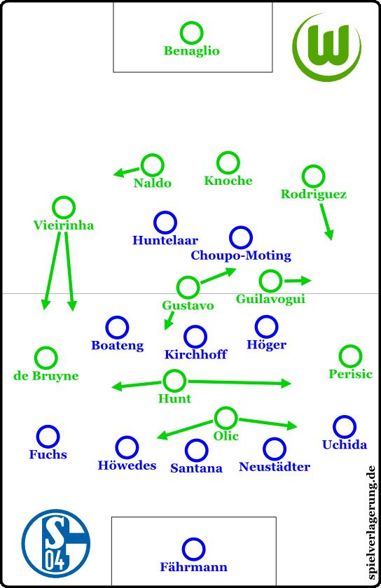 Schalke - Wolfsburg 3-2 Hz2