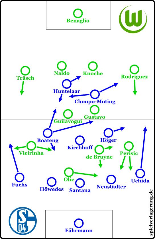 Schalke - Wolfsburg 3-2