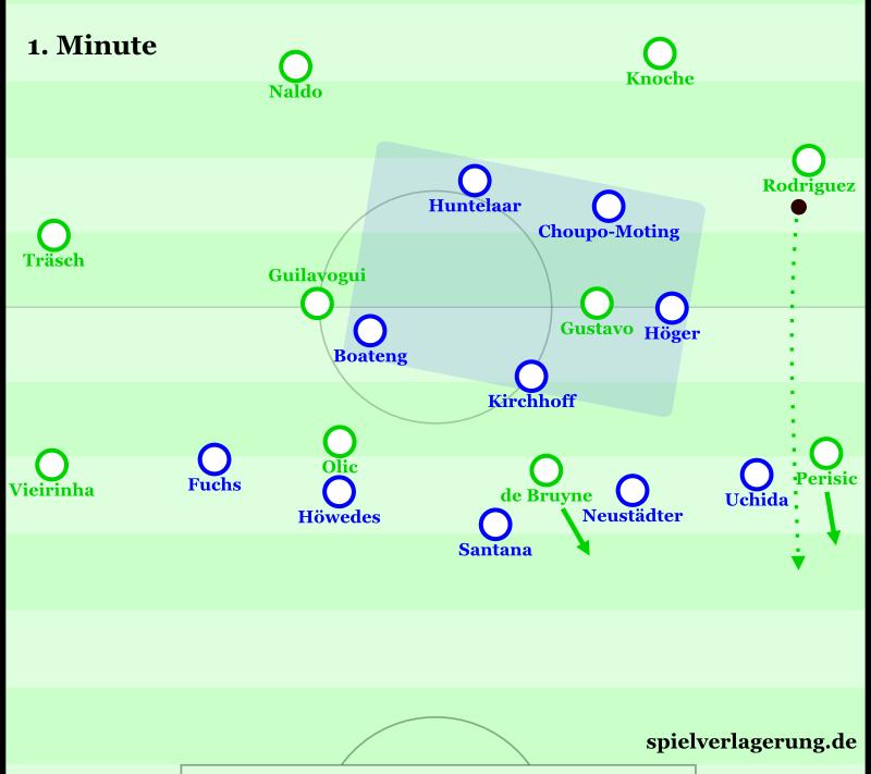 Schalke - Wolfsburg Min1