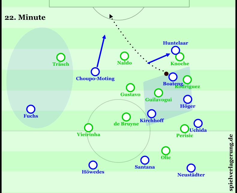 Schalke - Wolfsburg Min22
