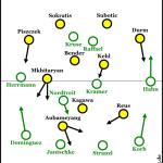 Dortmunds starkes Pressing und das erzwungene Slapstick-Tor