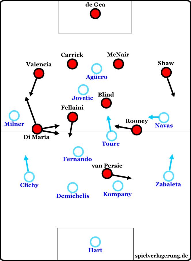 Grundformationen nach der Einwechslung von McNair (56.)