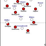 Wildes Schaafspressing gegen Bayern