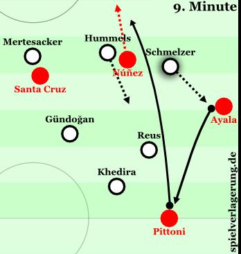 2014-12-02_Schmelzer_Gegentreffer-Paraguay-Testspiel-2013