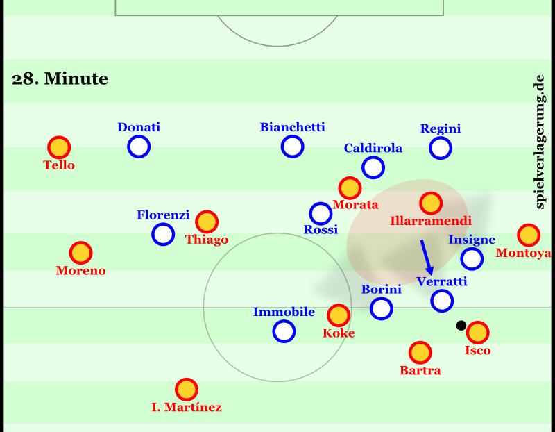 2014-12-13_Verratti_Szene-U21-Finale