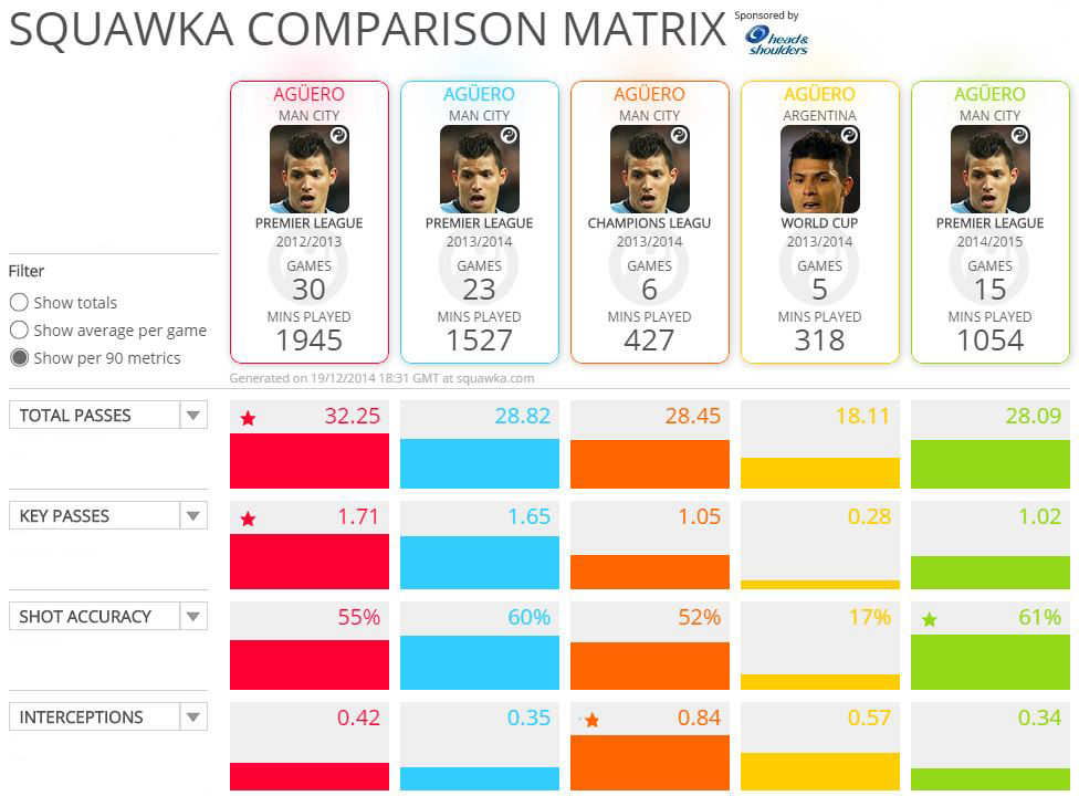 2014-12-20_Aguero_Comparison-Matrix