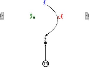 7te Übung