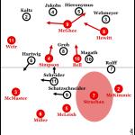 Sir Alex Fergusons Giantkilling 1983 mit Aberdeen