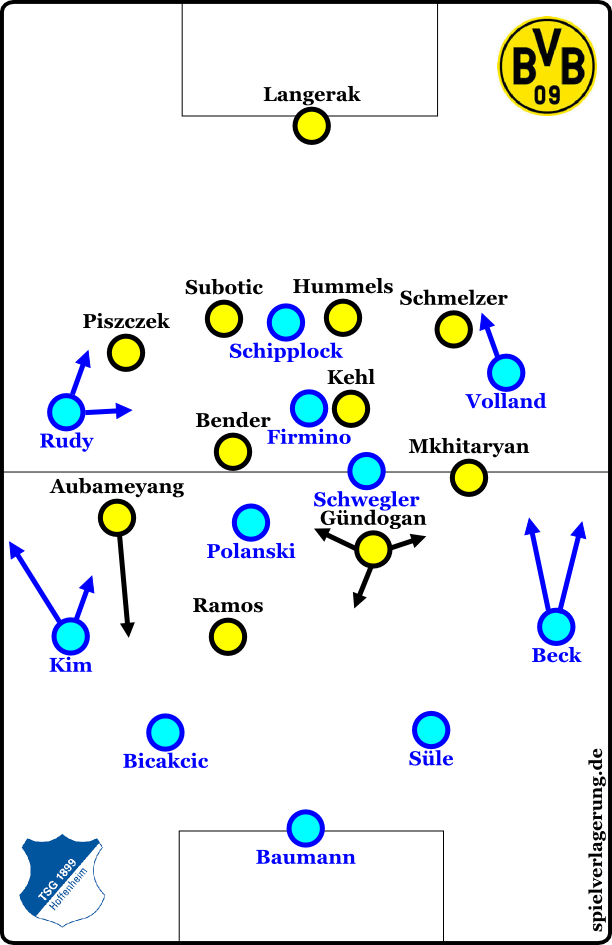 der BVB gegen den Ball